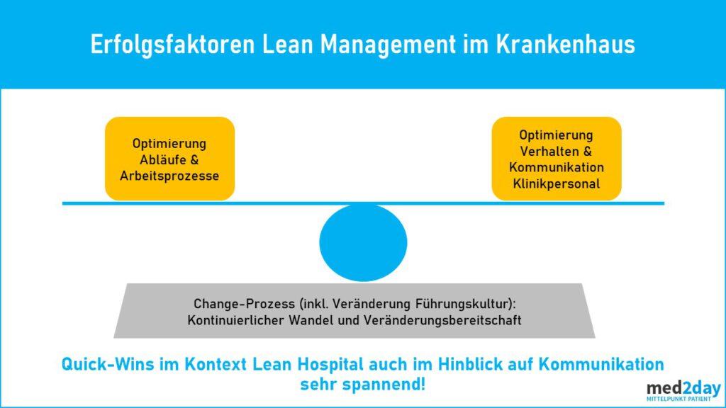 Quick wins lean hospital